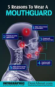 42 best dental marketing images on pinterest dental health