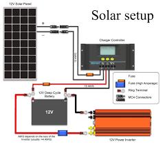 12v solar setup part 3 installation u2013 off grid campers