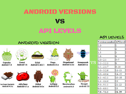 android api versions android versions and api levels