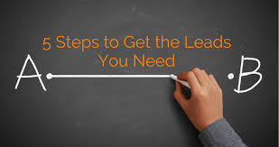 how to generate the real estate leads you need right now
