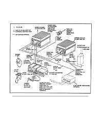 figure 9 an grc 193 interconnection cabling pictorial diagram