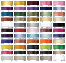 Automotive Paint Code Location What Colors To Paint Inside Your House