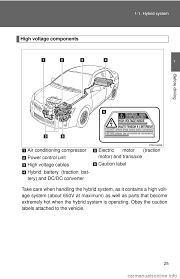 battery toyota camry hybrid 2011 xv50 9 g owners manual