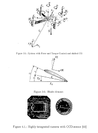 patent ep1901153a1 control system for unmanned 4 rotor