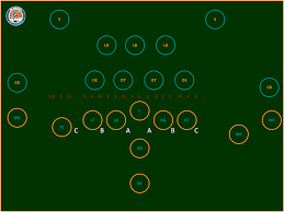 football 101 defensive line gap techniques the phinsider