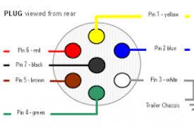 3 phase plug wiring diagram u0026 5 pin 3 phase plug wiring diagram