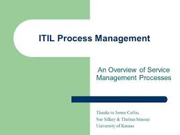 University Of Utah Help Desk Itil And The Help Desk Craig Bennion University Of Utah Ppt Download