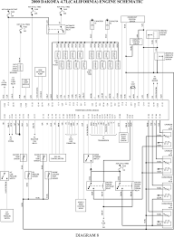 1999 durango wiring schematic free diagrams best of 2000