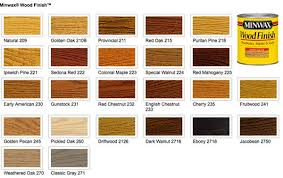 wood floors stain colors for refinishing hardwood floors paint