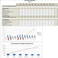 forecast cash flow projection template cash flow projection