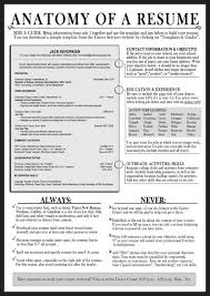 tips for your thin resume presentable what is thin resume 4 ways to add substance to a thin resume
