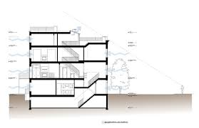 urban pioneering urban pioneering architecture dpc