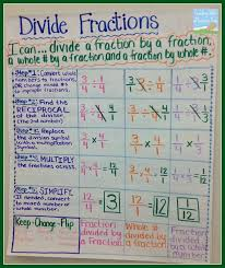 best 25 dividing fractions ideas on pinterest dividing