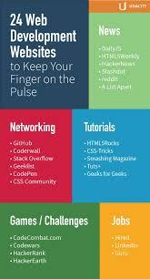 best 25 web development tutorial ideas on pinterest css
