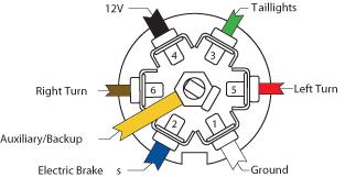 trailer wiring harness diagram 7 way gooddy org