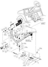 gas ezgo wiring diagram golf cart wiring diagram