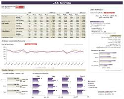 Tracking Spreadsheet Template Sales Tracking Spreadsheet Templates Free Wolfskinmall
