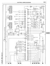 i need a reliable ecu pinout chart for a 1996 japanese spec