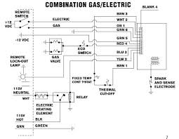 atwood furnace thermostat wiring diagram atwood thermostat