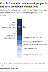 cost is the major reason most do not broadband