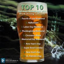 thanksgiving ranked 4th top driving