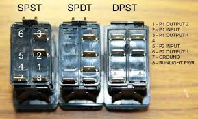 appealing spst rocker switch wiring diagram pictures wiring