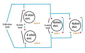 2 svc 2 dvc wiring diagram scion fr s forum subaru brz forum