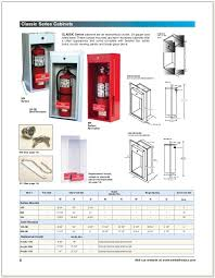 surface mount fire extinguisher cabinets semi recessed fire extinguisher cabinet cad detail cabinet designs