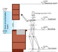 Standard Kitchen Cabinet Height Standard Kitchen Cabinet Height Design Loccie Better Homes