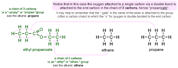 naming esters names of ester compounds organic chemistry