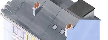 How Much Does A Dormer Extension Cost What Is The Cost Of A Loft Conversion
