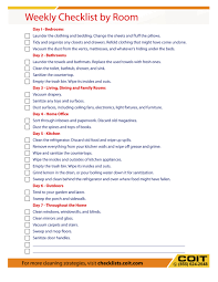 Commercial Kitchen Cleaning Checklist by Weekly Cleaning Checklist By Rooms Coit