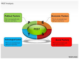 pest analysis powerpoint template powerpoint templates and backgrounds