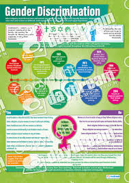 religious studies gcse set of 22 posters religious studies
