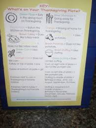 thanksgiving glyph teaching teaching