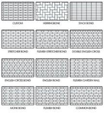 what is subway tile 9 different ways to lay subway tiles subway tiles alice and kitchens
