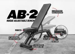 How To Do A Incline Bench Press Weight Bench Review And Ultimate Shopping Guide