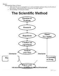 scientific method in action worksheet free worksheets library