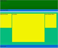 membuat web html dsantos913 membuat layout website dengan css html dari awal