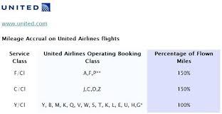 united airlines international baggage allowance united airlines baggage fees musicyou co