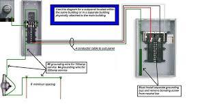 proper home wiring proper wiring diagrams