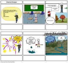 chagne bottle fireworks storyboard storyboard by lisseclaire
