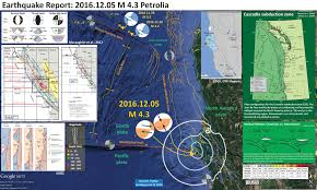 Earthquake Los Angeles Map by Earthquake Report Petrolia Ca Jay Patton Online