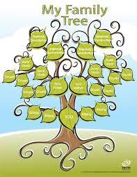 printable family tree printable family tree family trees