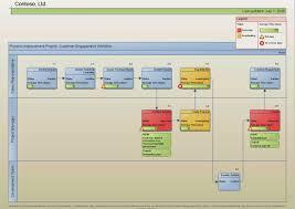 process improvement diagram metric units template for visio 2010