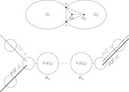 characterizing width two for variants of treewidth sciencedirect