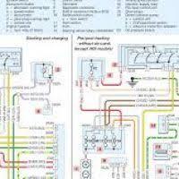 peugeot 206 lighting wiring diagram yondo tech