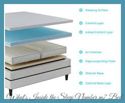 Sleepnumber Beds A Sleep Number Bed Is It Worth The Price Plus An Update After 2