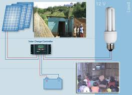 solar dc lighting system 12v 24v dc light bulb dc l