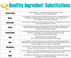 Substitution For Cottage Cheese by The Ultimate List Of Recipe Substitutions The Krazy Coupon Lady